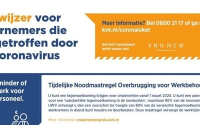 Coronavirus: wegwijzer voor ondernemers